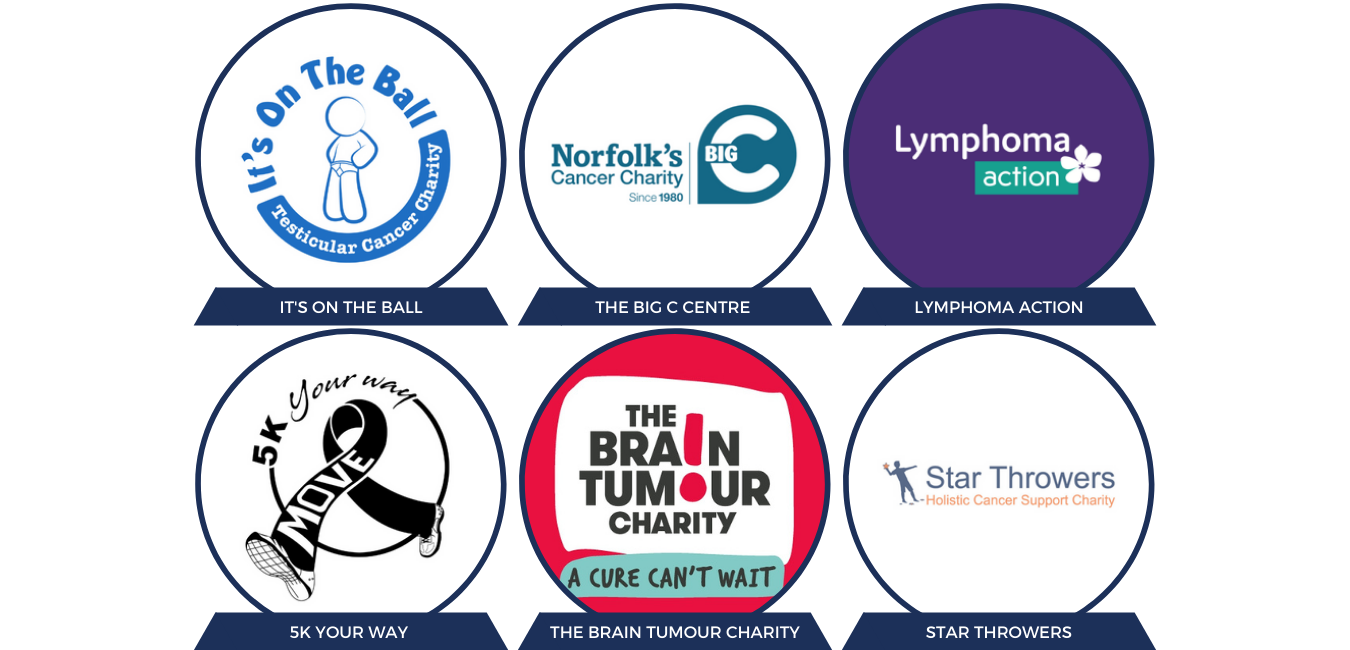 Cancer Support Services in Norwich